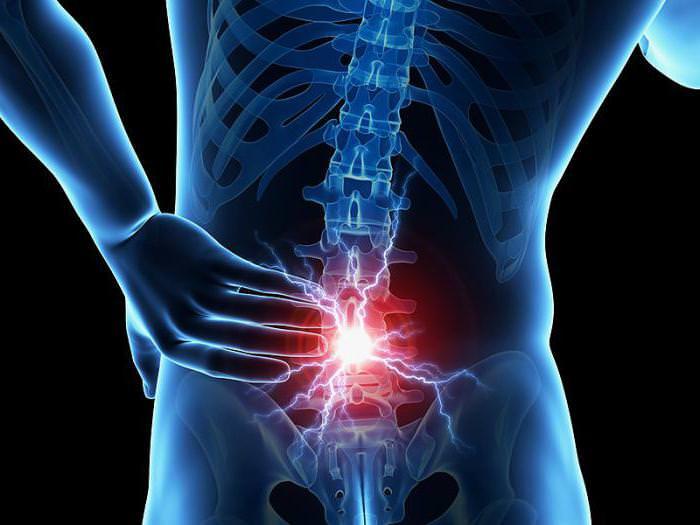 Лечение спины при раке