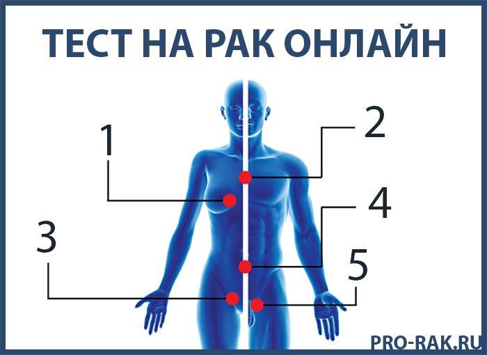 тест на рак